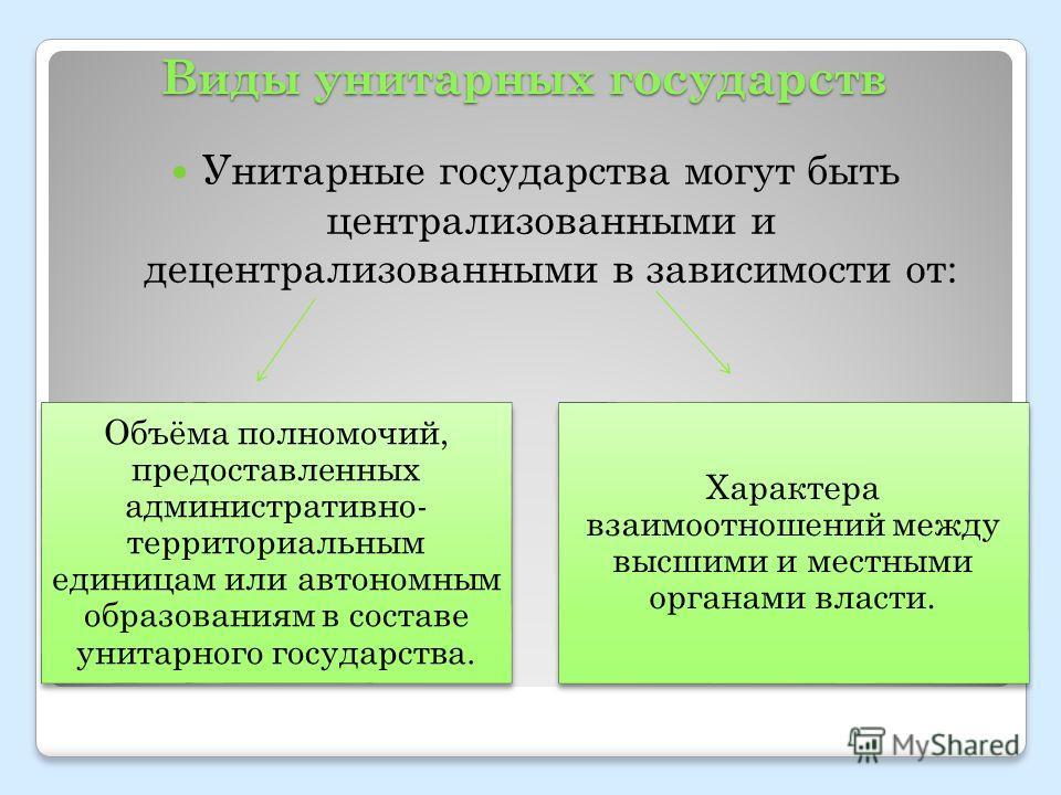Виды унитарных государств Унитарные государства могут быть централизованными и децентрализованными в зависимости от: Объёма полномочий, предоставленных административно- территориальным единицам или автономным образованиям в составе унитарного государ