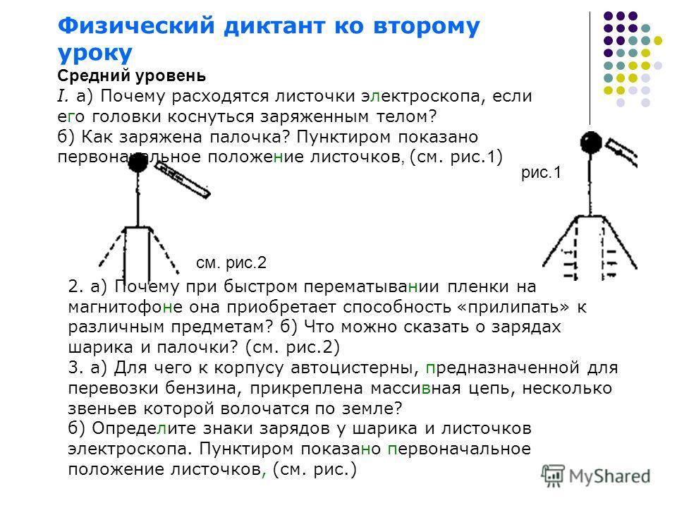 Физический диктант ко второму уроку Средний уровень I. а) Почему расходятся листочки электроскопа, если его головки коснуться заряженным телом? б) Как заряжена палочка? Пунктиром показано первоначальное положение листочков, (см. рис. 1 ) 2. а) Почему