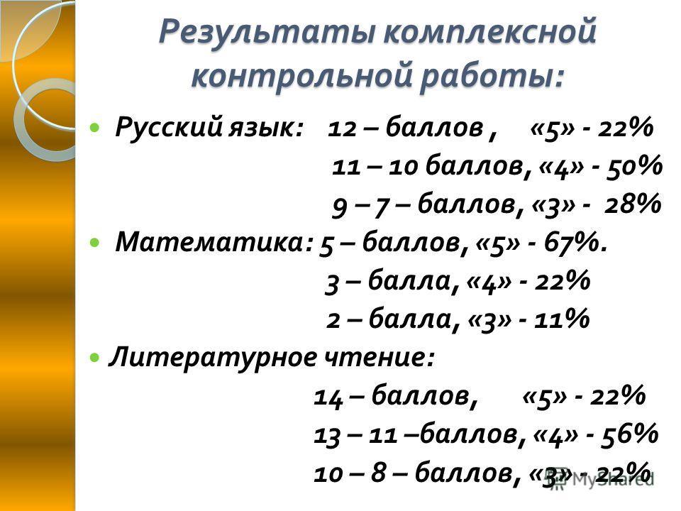 Результаты комплексной контрольной работы : Русский язык : 12 – баллов, «5» - 22% 11 – 10 баллов, «4» - 50% 9 – 7 – баллов, «3» - 28% Математика : 5 – баллов, «5» - 67%. 3 – балла, «4» - 22% 2 – балла, «3» - 11% Литературное чтение : 14 – баллов, «5»