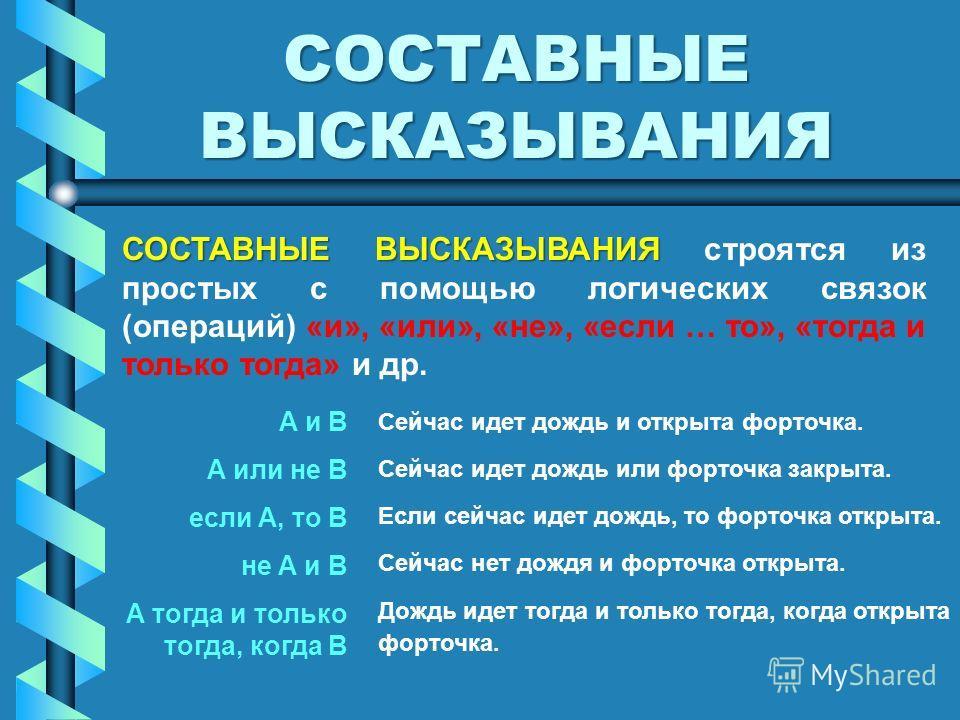 СОСТАВНЫЕ ВЫСКАЗЫВАНИЯ СОСТАВНЫЕ ВЫСКАЗЫВАНИЯ строятся из простых с помощью логических связок (операций) «и», «или», «не», «если … то», «тогда и только тогда» и др. СОСТАВНЫЕ ВЫСКАЗЫВАНИЯ A и B A или не B если A, то B не A и B A тогда и только тогда,