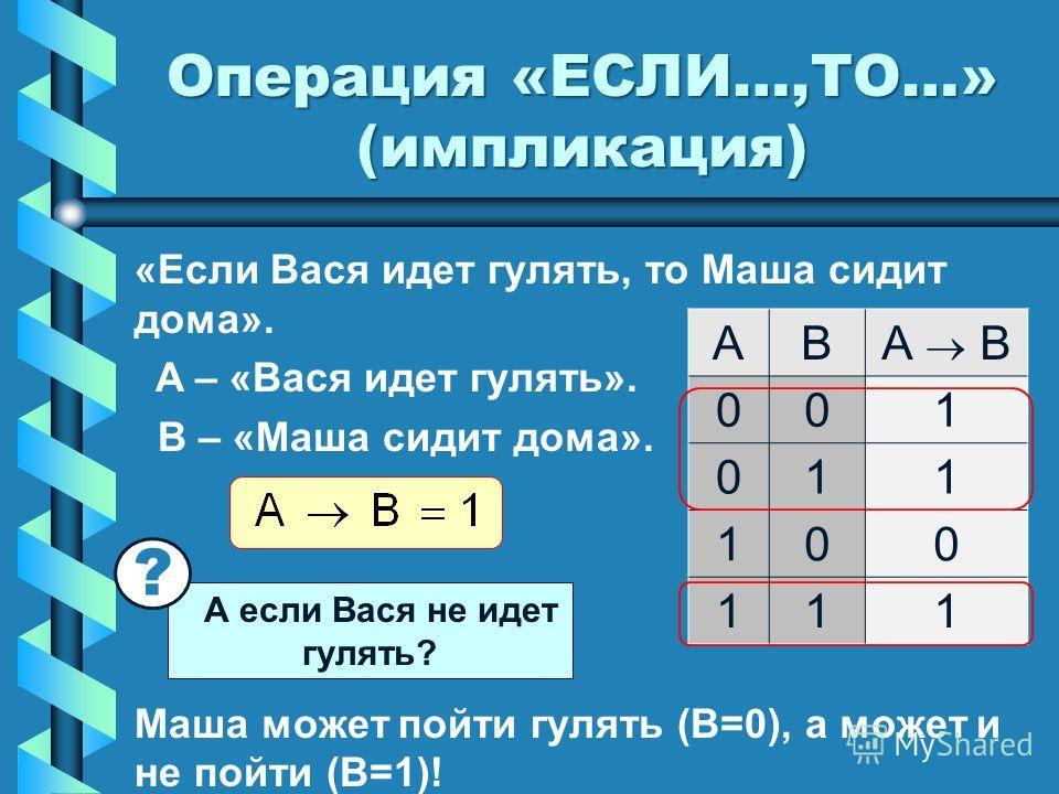 «Если Вася идет гулять, то Маша сидит дома». A – «Вася идет гулять». B – «Маша сидит дома». Маша может пойти гулять (B=0), а может и не пойти (B=1)! ABА B 001 011 100 111 А если Вася не идет гулять? ? Операция «ЕСЛИ…,ТО…» (импликация)