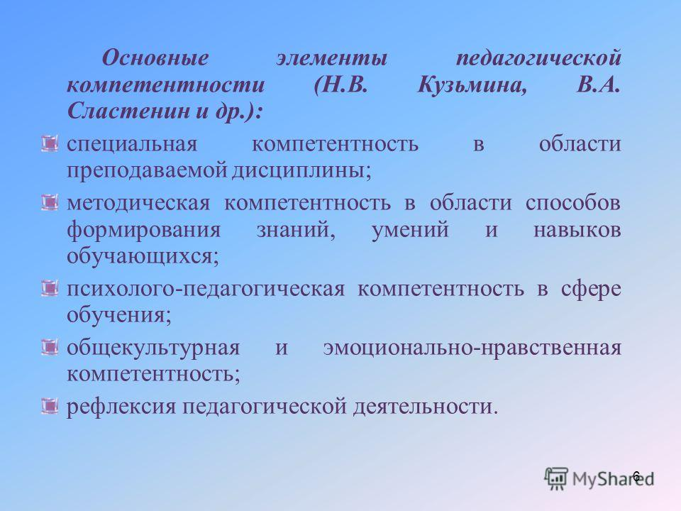 Основные элементы педагогической компетентности (Н.В. Кузьмина, В.А. Сластенин и др.): специальная компетентность в области преподаваемой дисциплины; методическая компетентность в области способов формирования знаний, умений и навыков обучающихся; пс