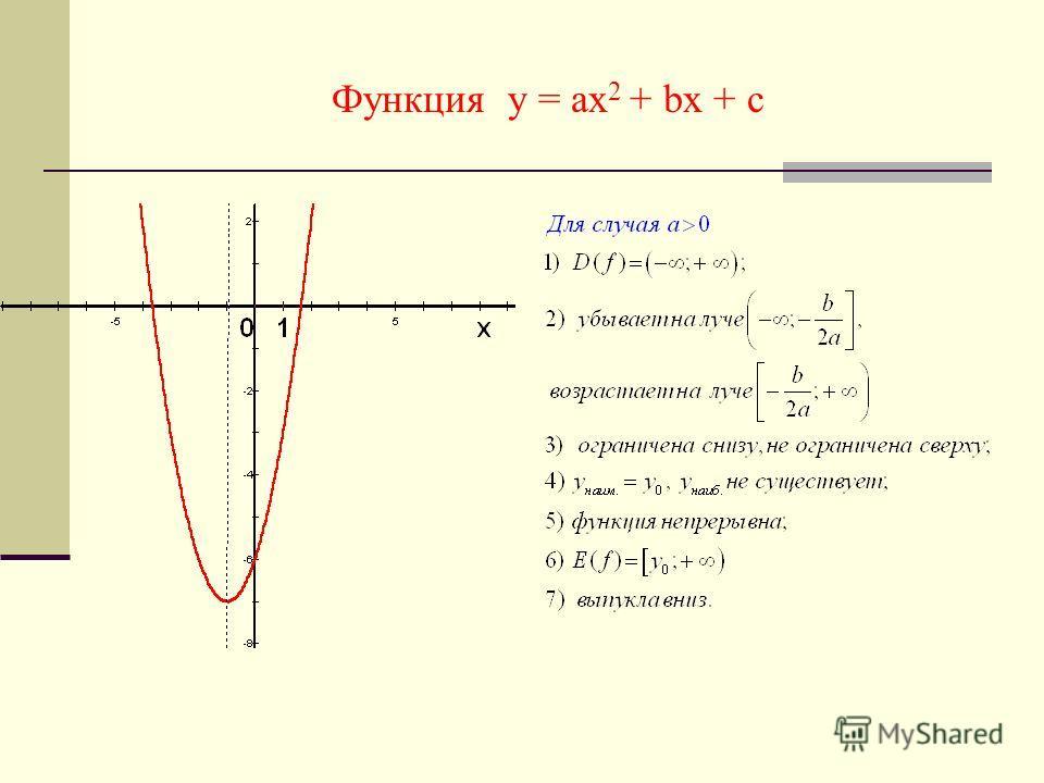 Функция у = ах 2 + bх + с