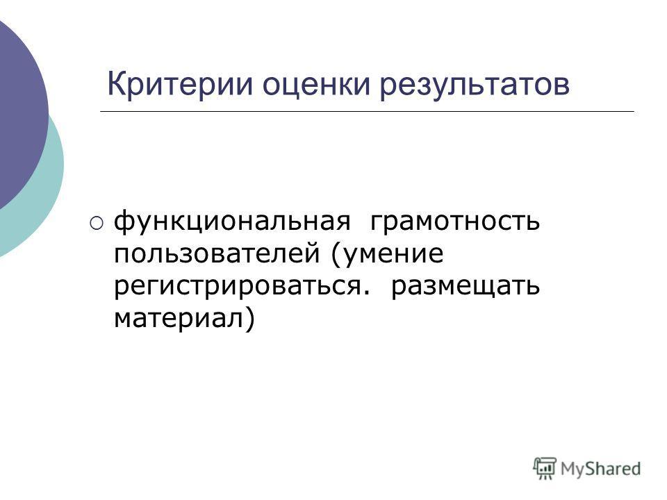 Критерии оценки результатов функциональная грамотность пользователей (умение регистрироваться. размещать материал)