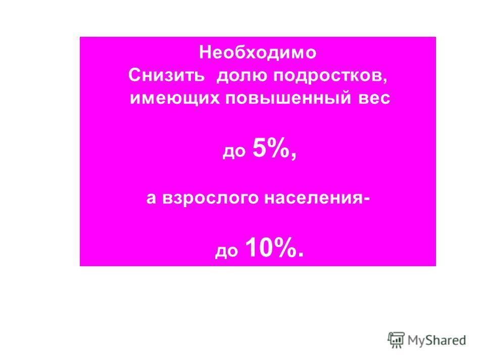 Необходимо Снизить долю подростков, имеющих повышенный вес до 5%, а взрослого населения- до 10%.