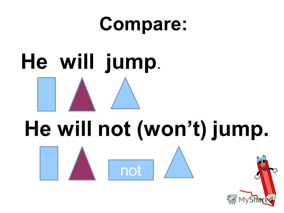 Compare: He will jump. He will not (wont) jump. not