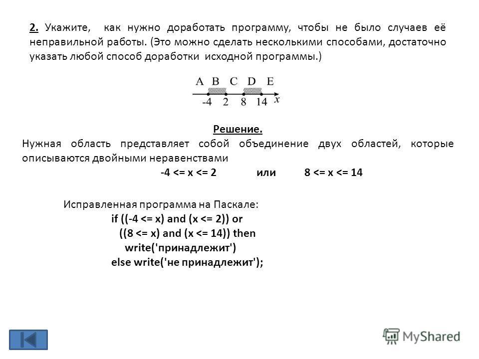 Исправленная программа на Паскале: if ((-4