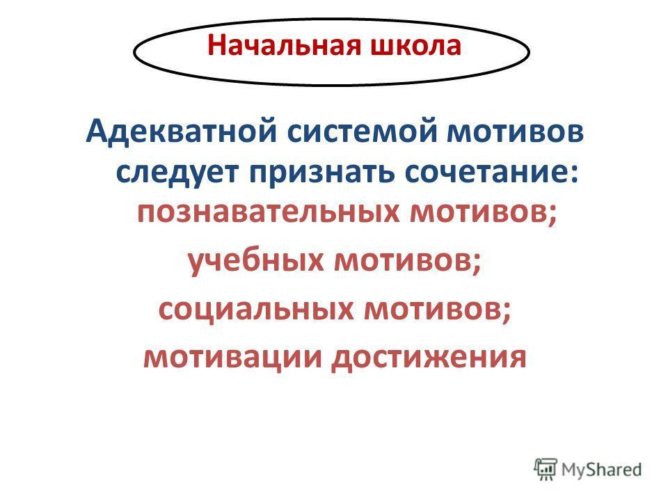 Начальная школа Адекватной системой мотивов следует признать сочетание: познавательных мотивов; учебных мотивов; социальных мотивов; мотивации достижения