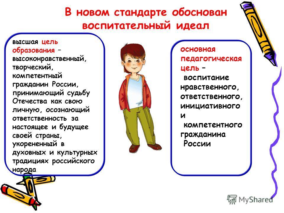 В новом стандарте обоснован воспитательный идеал высшая цель образования – высоконравственный, творческий, компетентный гражданин России, принимающий судьбу Отечества как свою личную, осознающий ответственность за настоящее и будущее своей страны, ук