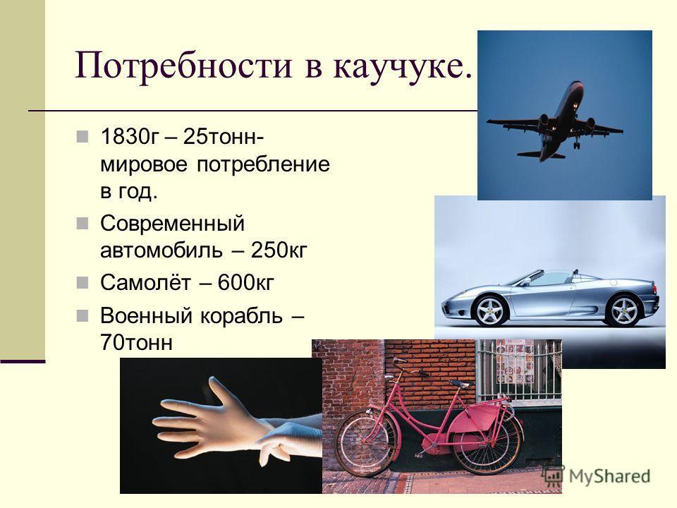 Потребности в каучуке. 1830г – 25тонн- мировое потребление в год. Современный автомобиль – 250кг Самолёт – 600кг Военный корабль – 70тонн