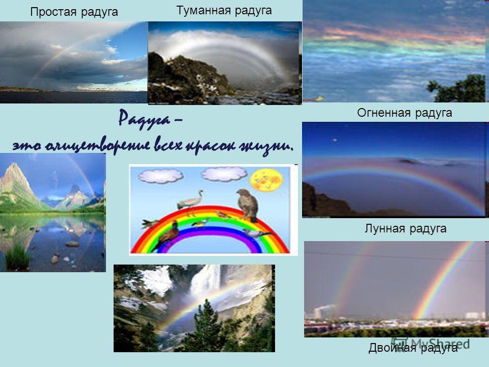 Простая радуга Огненная радуга Туманная радуга Лунная радуга Двойная радуга Радуга – это олицетворение всех красок жизни.