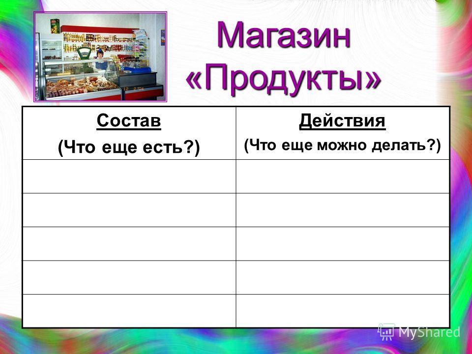Магазин «Продукты» Состав (Что еще есть?) Действия (Что еще можно делать?)