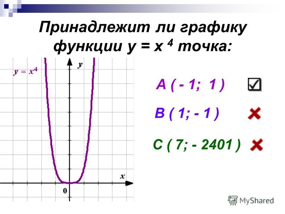 Принадлежит ли графику функции у = х 4 точка: А ( - 1; 1 ) В ( 1; - 1 ) С ( 7; - 2401 )