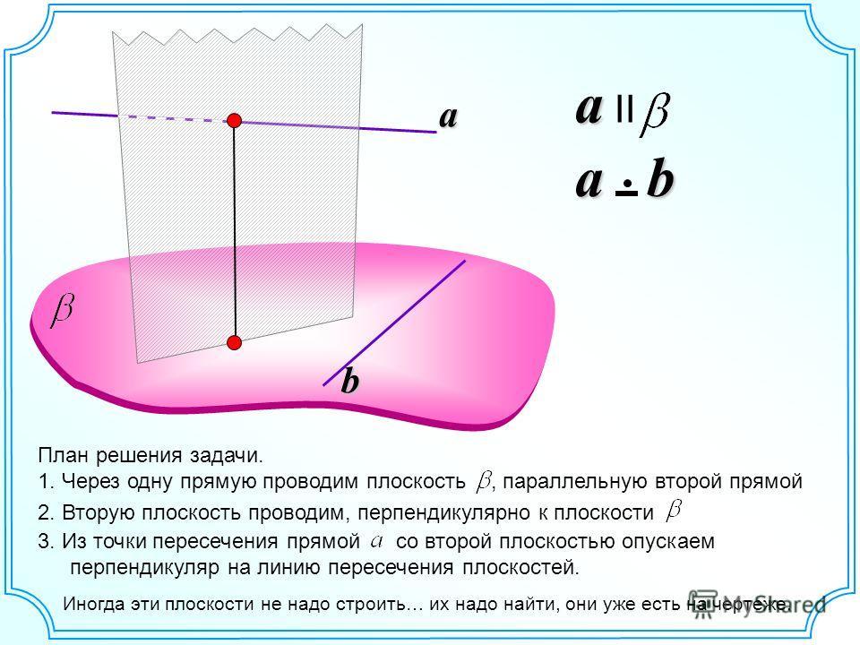 a a IIa b a b План решения задачи. 1. Через одну прямую проводим плоскость, параллельную второй прямой 2. Вторую плоскость проводим, перпендикулярно к плоскости 3. Из точки пересечения прямой со второй плоскостью опускаем перпендикуляр на линию перес
