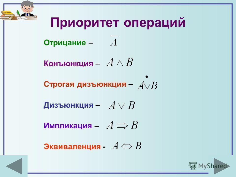 Приоритет операций Отрицание – Конъюнкция – Строгая дизъюнкция – Дизъюнкция – Импликация – Эквиваленция -