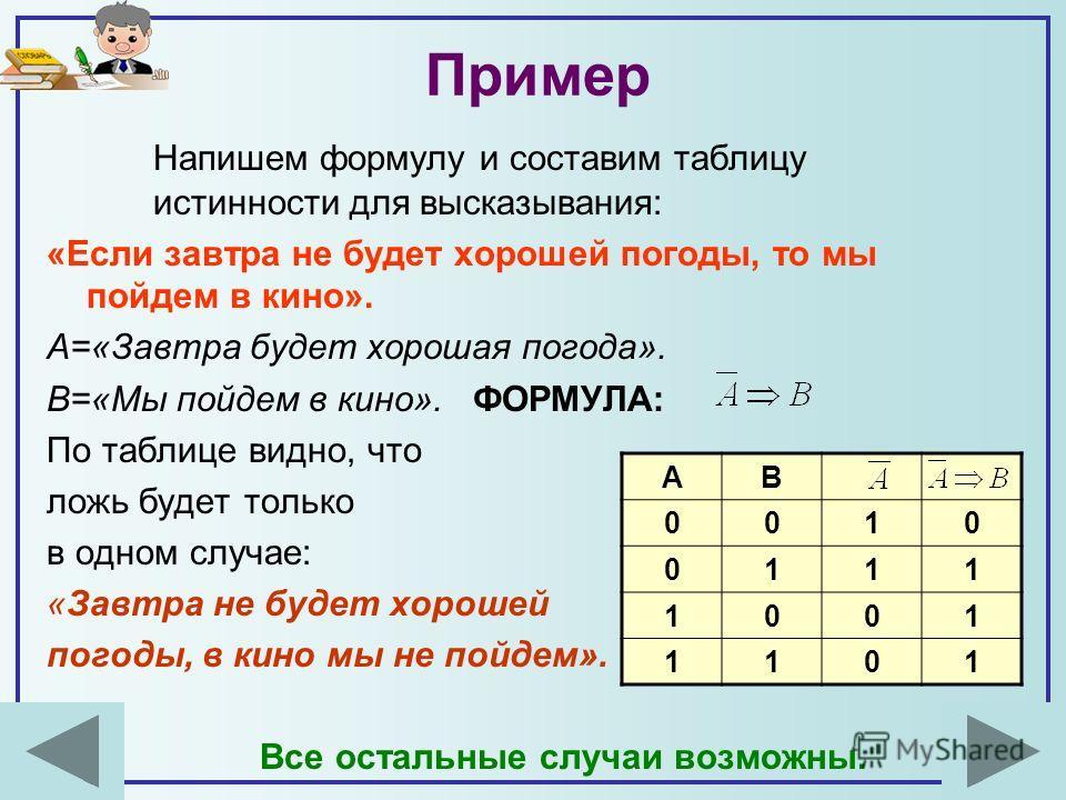 ... погода». В=«Мы пойдем в кино». ФОРМУЛА: www.myshared.ru/slide/556569