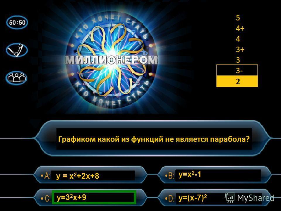 y = х 2 +2x+8 y=3 2 х+9 y=(x-7) 2 y=x 2 -1