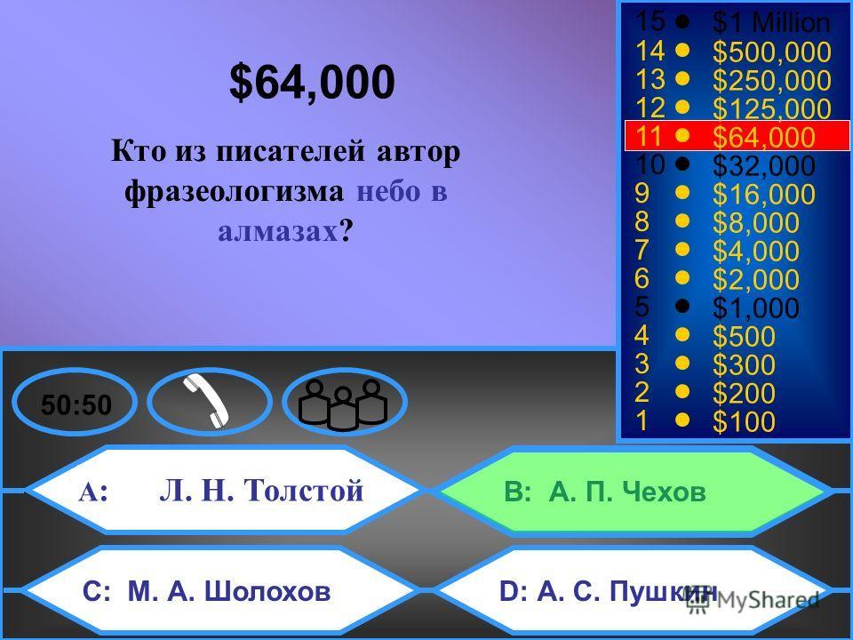A: два C: М. А. Шолохов B: А. П. Чехов D: А. С. Пушкин 50:50 15 14 13 12 11 10 9 8 7 6 5 4 3 2 1 $1 Million $500,000 $250,000 $125,000 $64,000 $32,000 $16,000 $8,000 $4,000 $2,000 $1,000 $500 $300 $200 $100 $64,000 Кто из писателей автор фразеологизм