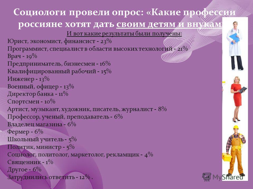 Социологи провели опрос: «Какие профессии россияне хотят дать своим детям и внукам?» И вот какие результаты были получены: Юрист, экономист, финансист - 23% Программист, специалист в области высоких технологий - 21% Врач - 19% Предприниматель, бизнес