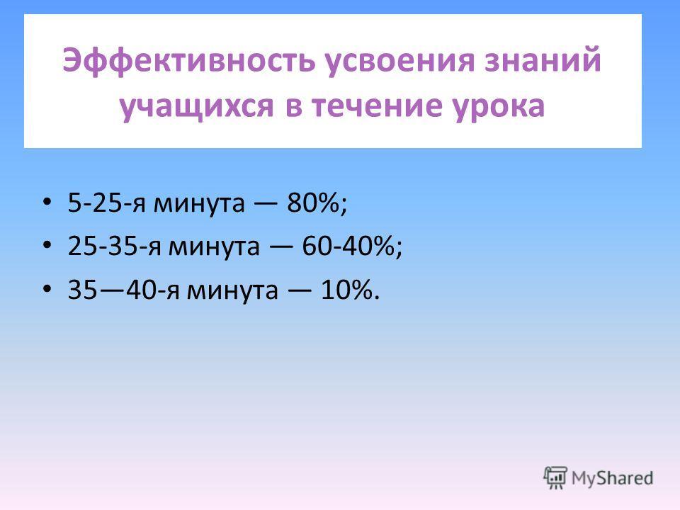 Эффективность усвоения знаний учащихся в течение урока 5-25-я минута 80%; 25-35-я минута 60-40%; 3540-я минута 10%.