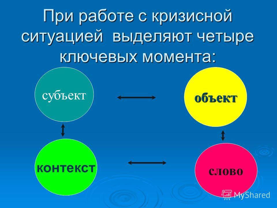 При работе с кризисной ситуацией выделяют четыре ключевых момента: субъектобъект контекст слово