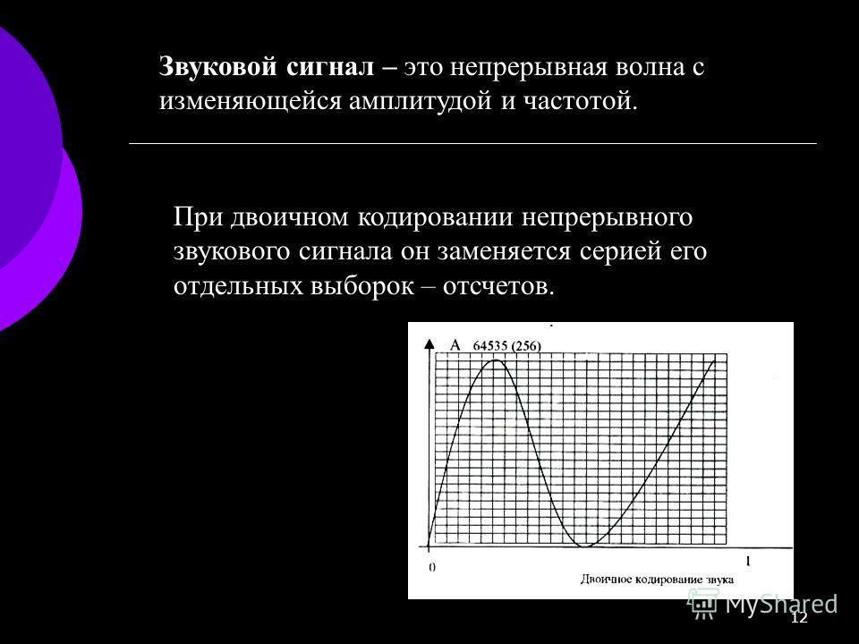 12 Звуковой сигнал – это непрерывная волна с изменяющейся амплитудой и частотой. При двоичном кодировании непрерывного звукового сигнала он заменяется серией его отдельных выборок – отсчетов.