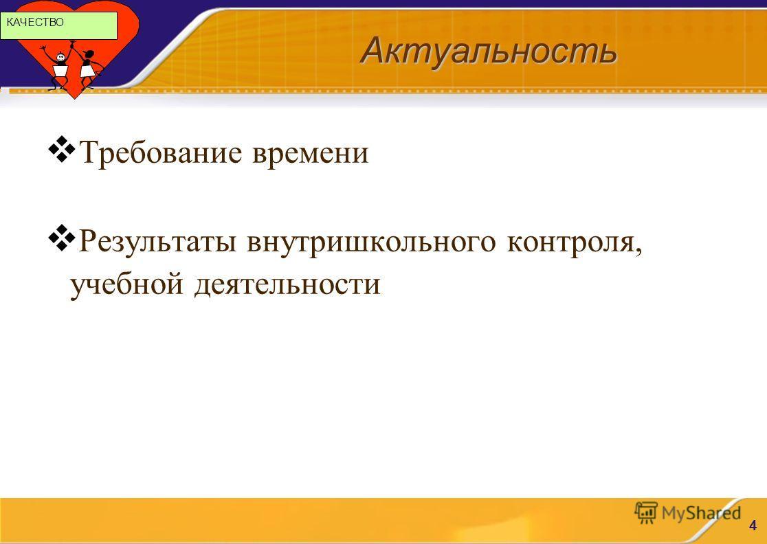 ОАО «ОГК-2» 4 Актуальность Требование времени Результаты внутришкольного контроля, учебной деятельности КАЧЕСТВО