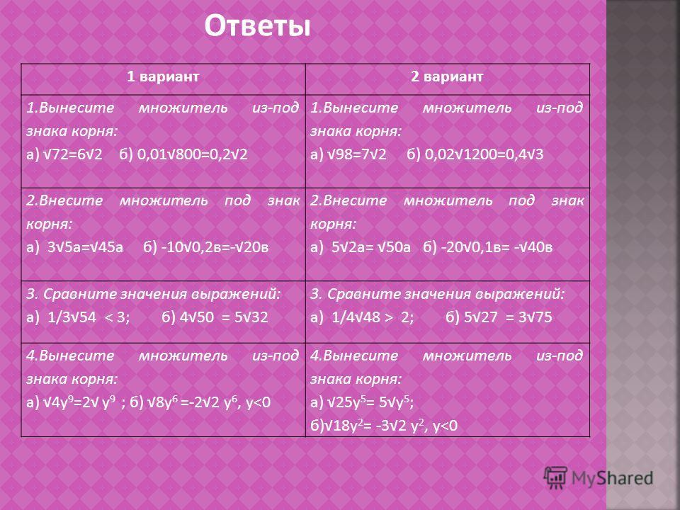 1 вариант2 вариант 1.Вынесите множитель из-под знака корня: а) 72=62 б) 0,01800=0,22 1.Вынесите множитель из-под знака корня: а) 98=72 б) 0,021200=0,43 2.Внесите множитель под знак корня: а) 35а=45а б) -100,2в=-20в 2.Внесите множитель под знак корня: