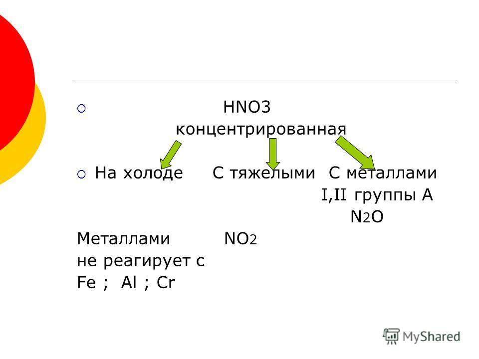 HNO3 концентрированная На холоде С тяжелыми С металлами I,II группы А N 2 O Металлами NO 2 не реагирует с Fe ; Al ; Cr