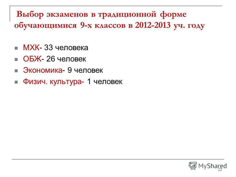 22 Выбор экзаменов в традиционной форме обучающимися 9-х классов в 2012-2013 уч. году МХК- 33 человека ОБЖ- 26 человек Экономика- 9 человек Физич. культура- 1 человек
