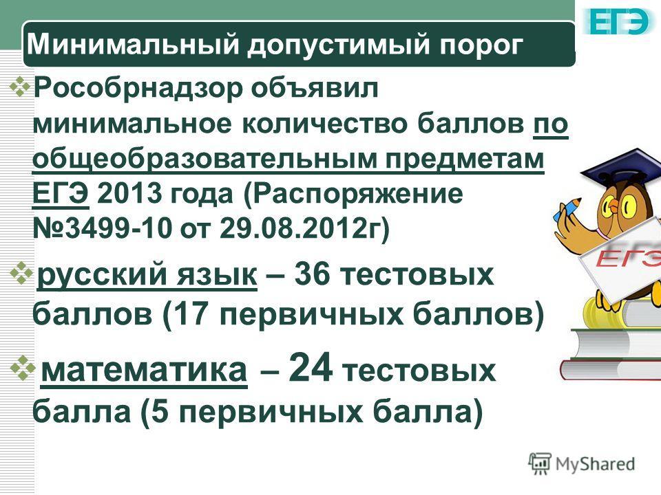 LOGO Минимальный допустимый порог Рособрнадзор объявил минимальное количество баллов по общеобразовательным предметам ЕГЭ 2013 года (Распоряжение 3499-10 от 29.08.2012г) русский язык – 36 тестовых баллов (17 первичных баллов) математика – 24 тестовых