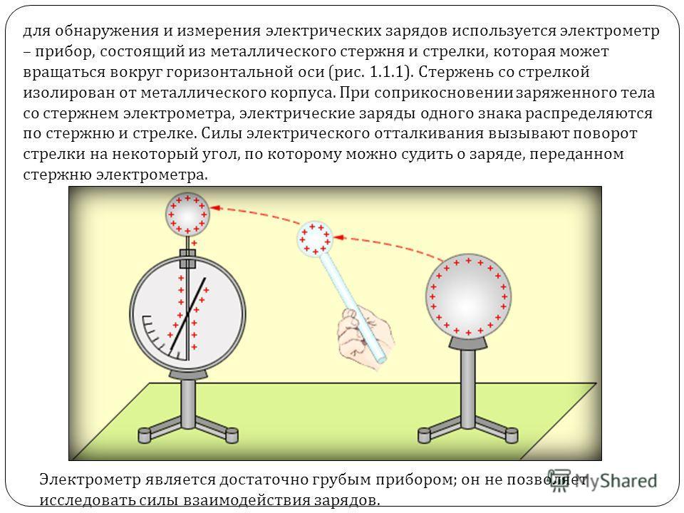 для обнаружения и измерения электрических зарядов используется электрометр – прибор, состоящий из металлического стержня и стрелки, которая может вращаться вокруг горизонтальной оси (рис. 1.1.1). Стержень со стрелкой изолирован от металлического корп