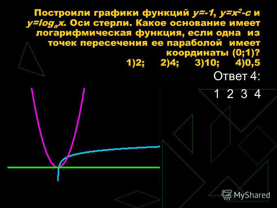 Построили графики функций y=-1, y=x 2 -c и y=log a x. Оси стерли. Какое основание имеет логарифмическая функция, если одна из точек пересечения ее параболой имеет координаты (0;1)? 1)2; 2)4; 3)10; 4)0,5 Ответ 4: 1 2 3 4