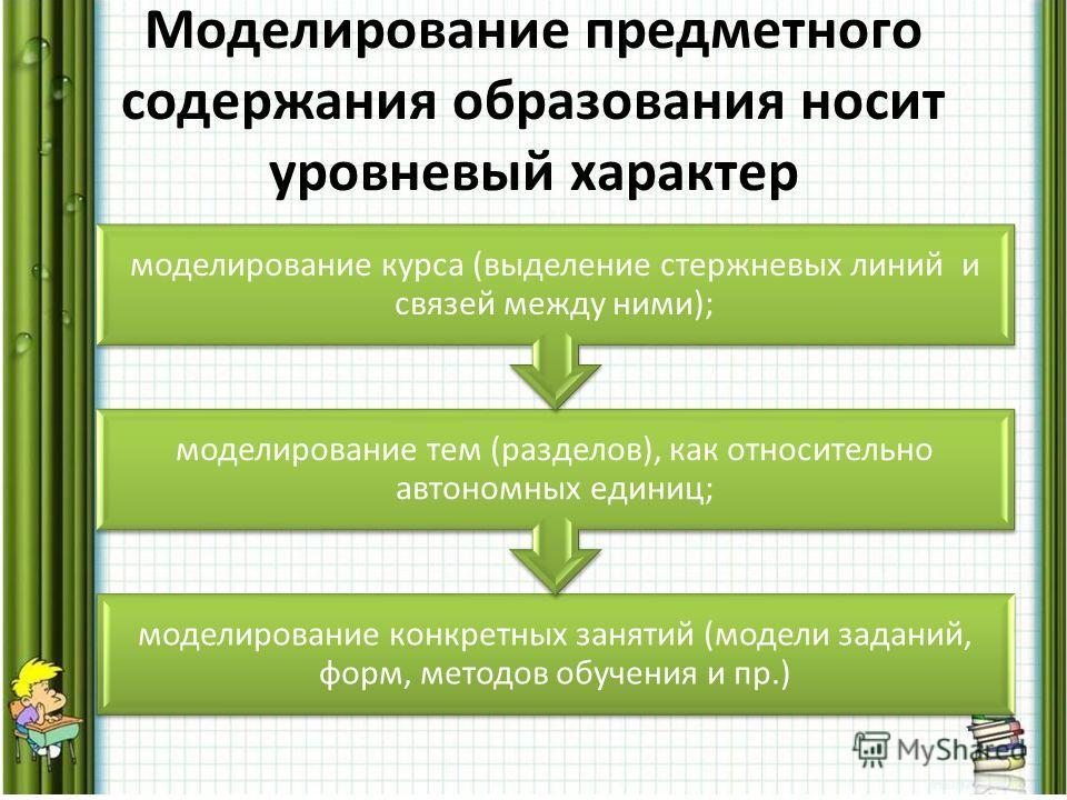 Моделирование предметного содержания образования носит уровневый характер моделирование конкретных занятий (модели заданий, форм, методов обучения и пр.) моделирование тем (разделов), как относительно автономных единиц; моделирование курса (выделение