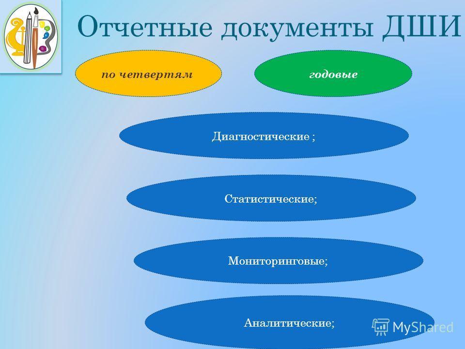 Отчетные документы ДШИ по четвертямгодовые Диагностические ; Статистические; Мониторинговые; Аналитические;
