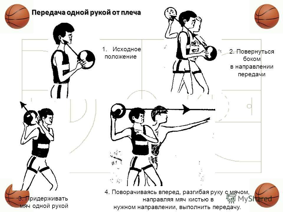 1.Исходное положение 2. Повернуться боком в направлении передачи 3. Придерживать мяч одной рукой 4. Поворачиваясь вперед, разгибая руку с мячом, направляя мяч кистью в нужном направлении, выполнить передачу. Передача одной рукой от плеча