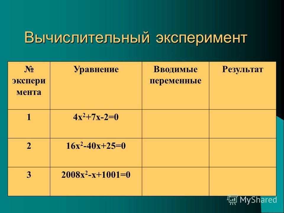 Вычислительный эксперимент экспери мента УравнениеВводимые переменные Результат 14х 2 +7х-2=0 216х 2 -40х+25=0 32008х 2 -х+1001=0