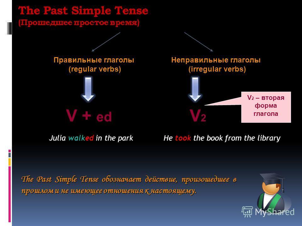 The Past Simple Tense (Прошедшее простое время) The Past Simple Tense обозначает действие, произошедшее в прошлом и не имеющее отношения к настоящему. Правильные глаголы (regular verbs) Неправильные глаголы (irregular verbs) V + ed V2V2 V 2 – вторая