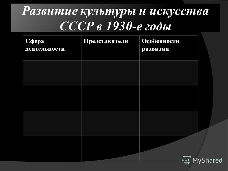 Развитие культуры и искусства СССР в 1930-е годы Сфера деятельности ПредставителиОсобенности развития