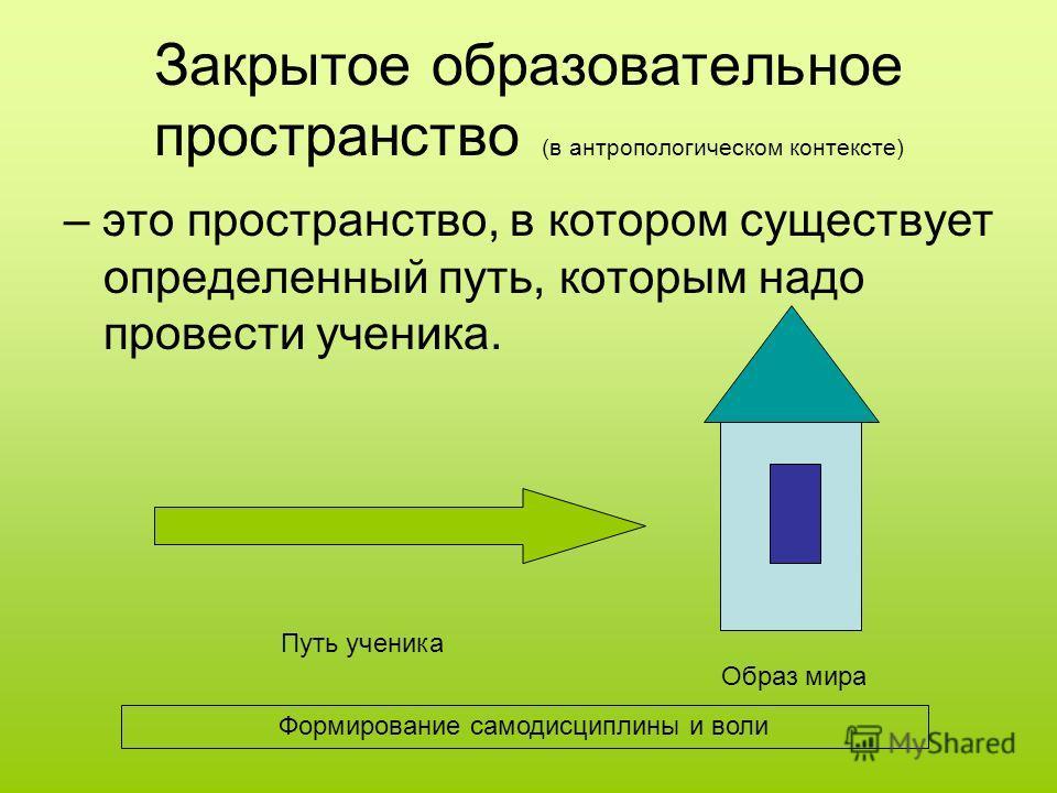 Закрытое образовательное пространство (в антропологическом контексте) – это пространство, в котором существует определенный путь, которым надо провести ученика. Образ мира Путь ученика Формирование самодисциплины и воли