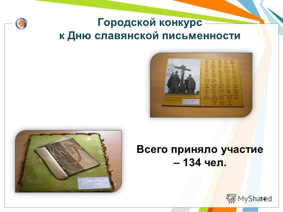 Городской конкурс к Дню славянской письменности 14 Всего приняло участие – 134 чел.