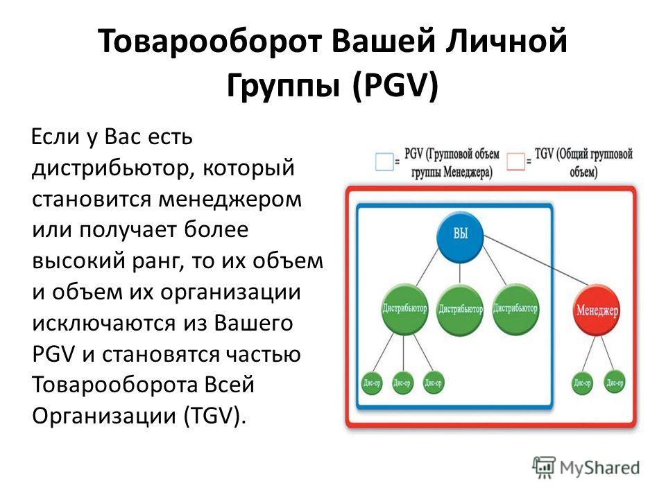 Товарооборот Вашей Личной Группы (PGV) Если у Вас есть дистрибьютор, который становится менеджером или получает более высокий ранг, то их объем и объем их организации исключаются из Вашего PGV и становятся частью Товарооборота Всей Организации (TGV).