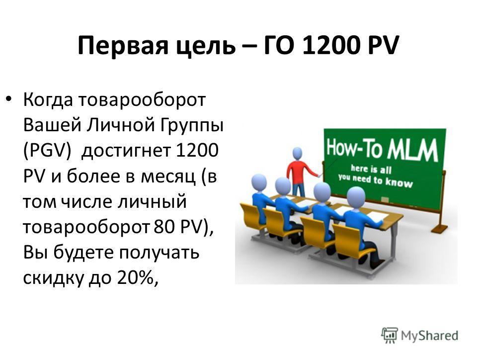 Первая цель – ГО 1200 PV Когда товарооборот Вашей Личной Группы (PGV) достигнет 1200 PV и более в месяц (в том числе личный товарооборот 80 PV), Вы будете получать скидку до 20%,
