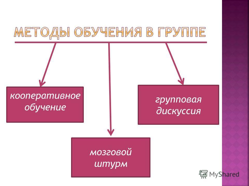 кооперативное обучение групповая дискуссия мозговой штурм