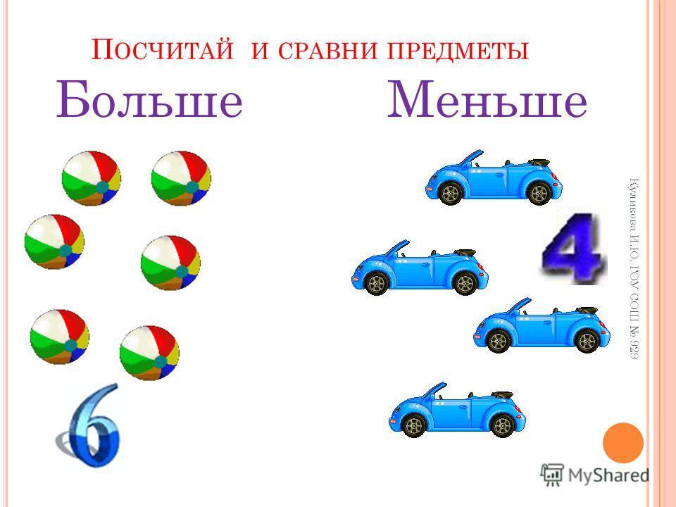 П ОСЧИТАЙ И СРАВНИ ПРЕДМЕТЫ БольшеМеньше Куликова И.Ю. ГОУ СОШ 929