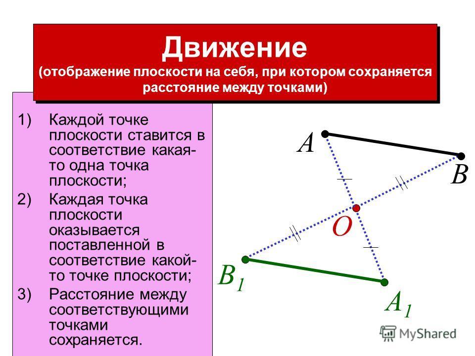 1)Каждой точке плоскости ставится в соответствие какая- то одна точка плоскости; 2)Каждая точка плоскости оказывается поставленной в соответствие какой- то точке плоскости; 3)Расстояние между соответствующими точками сохраняется. O A A1A1 В В1В1 Движ