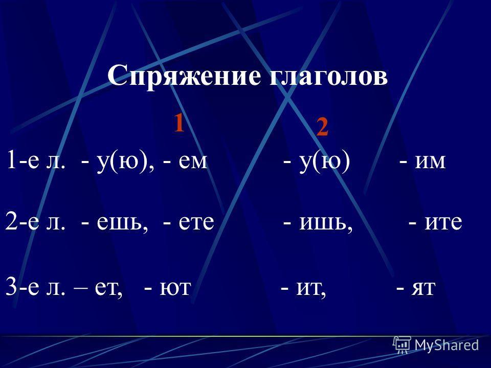 Спряжение глаголов 1 2 1-е л. - у(ю), - ем - у(ю) - им 2-е л. - ешь, - ете - ишь, - ите 3-е л. – ет, - ют - ит, - ят