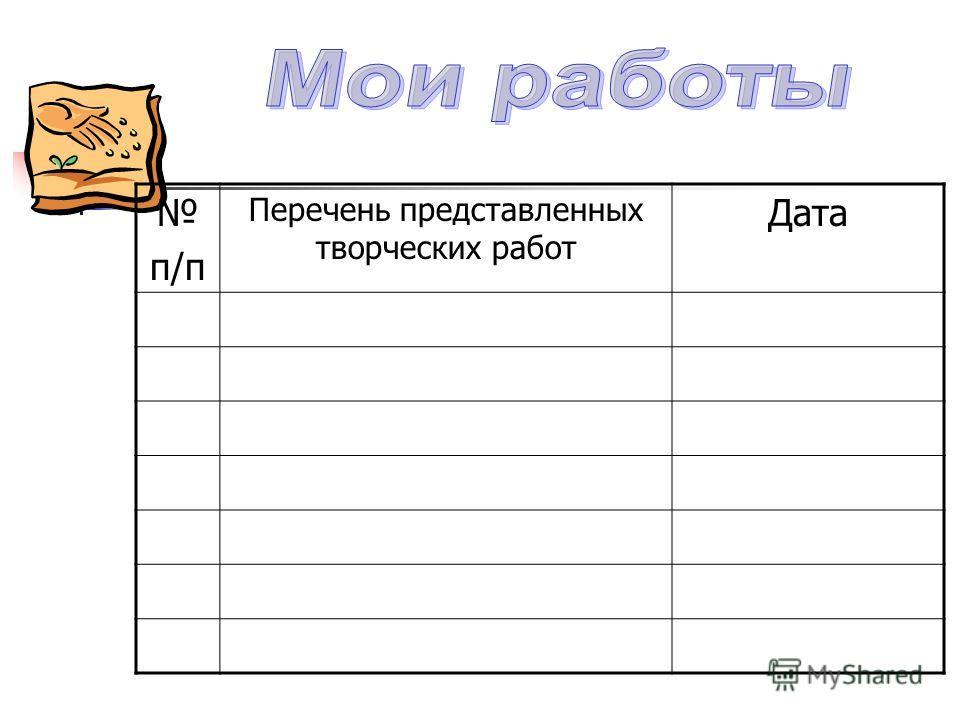 п/п Перечень представленных творческих работ Дата