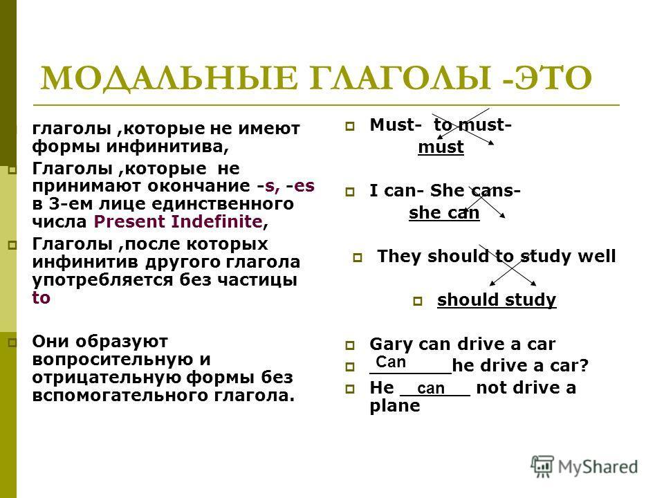 Модальные Глаголы В Английском Языке Презентация