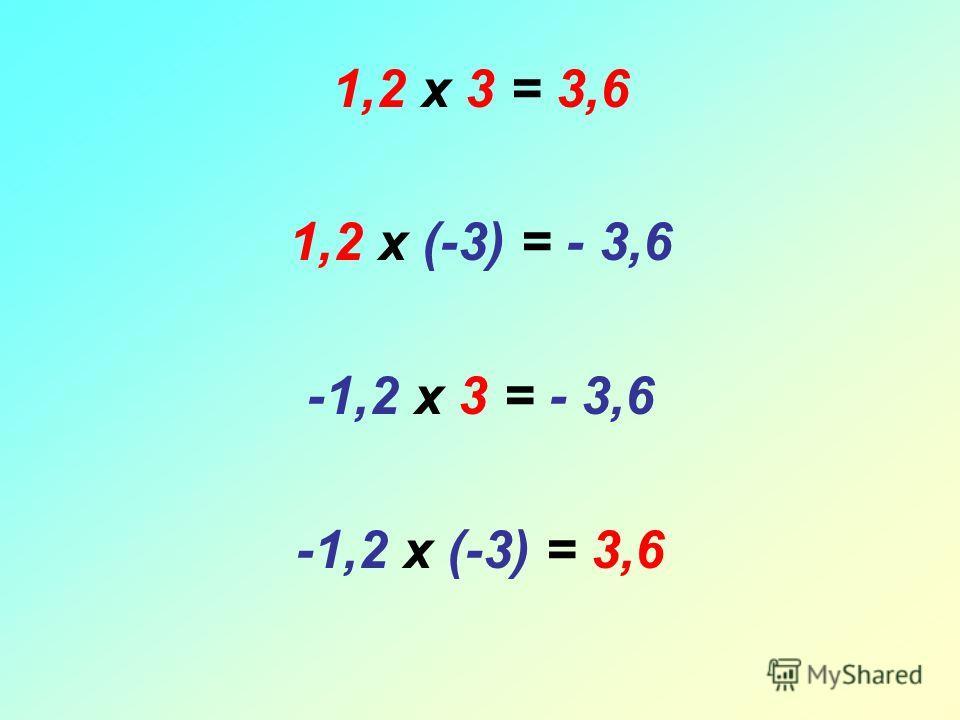 1,2 х 3 = 3,6 1,2 х (-3) = - 3,6 -1,2 х 3 = - 3,6 -1,2 х (-3) = 3,6